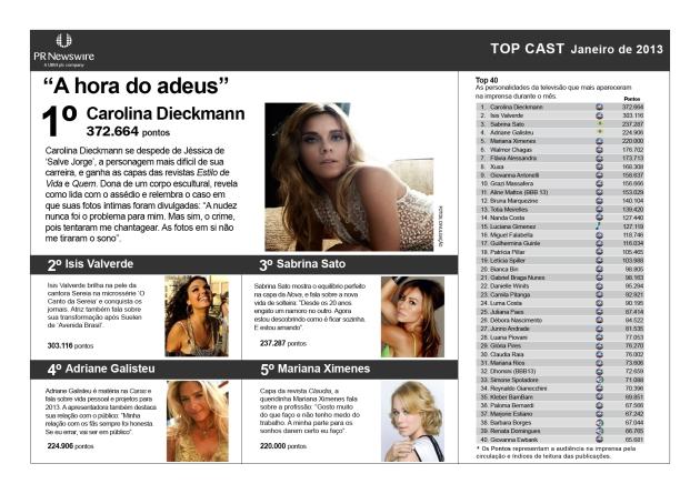 RankingCasting-Janeiro2013