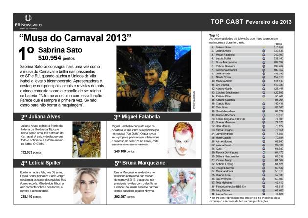 Top Cast Fev2013