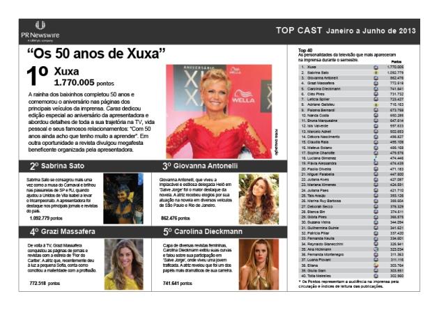 Top Cast - Janeiro a Junho 2013