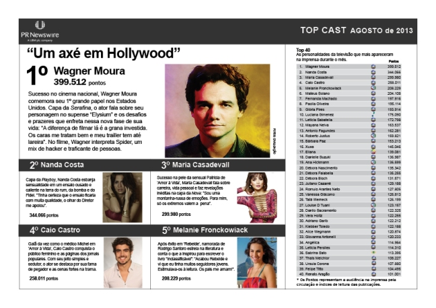 Top Cast_PR Newswire agosto de 2013