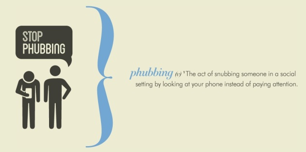 What is Phubbing?
