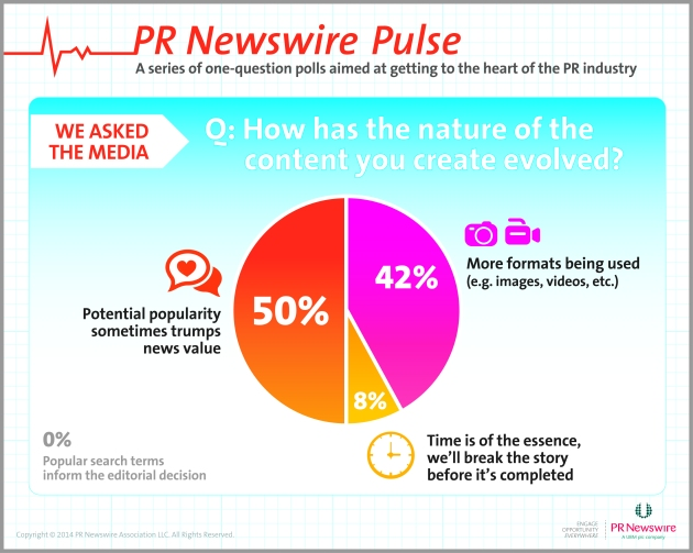 prn-pulse_media-contentevolution_jan2014-hires