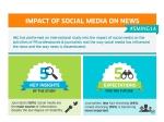 [Infográfico] O Impacto das Mídias Sociais no Jornalismo