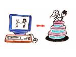 Mídias Sociais_Relacionamentos: Como As Redes Sociais Estão Mudado seu Cérebro