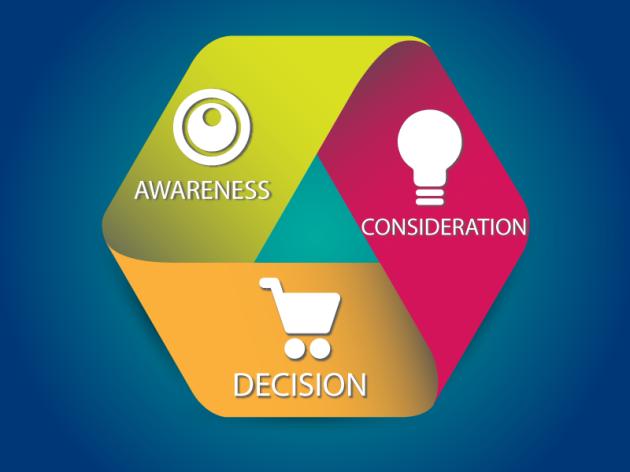 Como Influenciar Compradores│RP e Processo de Compra 2.0