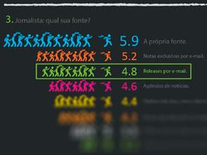3ª Pesquisa – Os Jornalistas e as Fontes de Informação (2013)