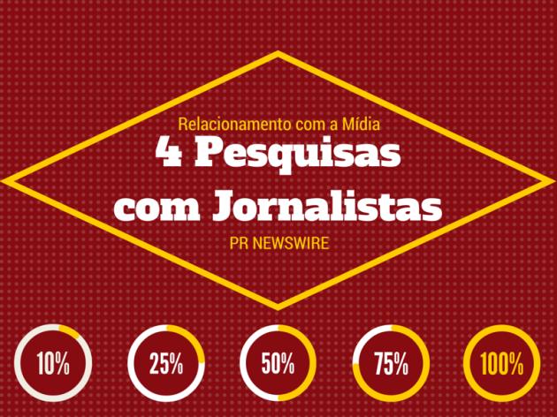 4 Pesquisas sobre Jornalistas para Assessoria de Imprensa