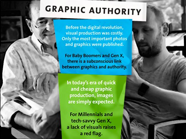 Aumente a Credibilidade do seu Conteúdo com Imagens