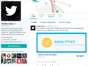 47.-Twitter-Data
