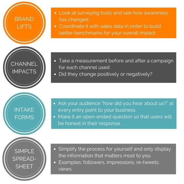 4 Dicas de Como Aproveitar o Poder da Mídia Espontânea