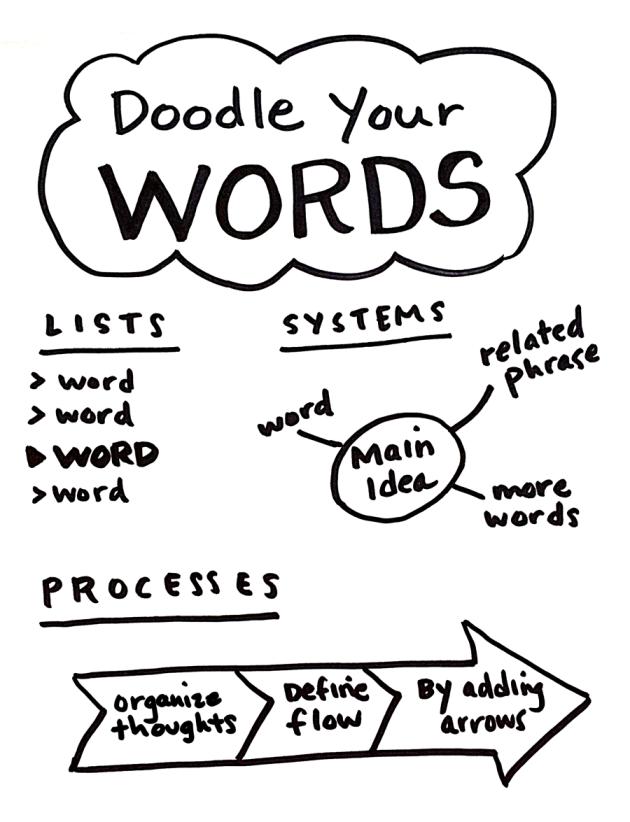 7 Passos para Melhorar o seu Visual Storytelling