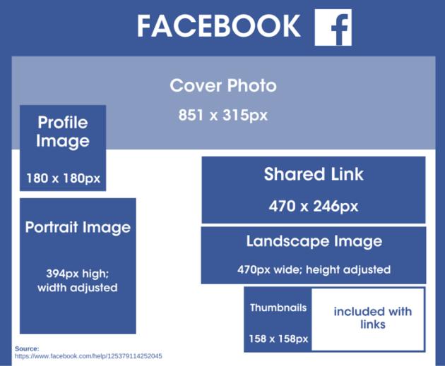 Facebook images