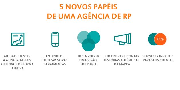 5 Novos Papéis de uma Agência de RP