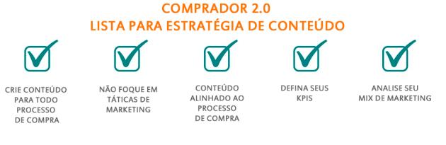 Criar Conteúdo e Engajar o Comprador 2.0